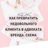 реклама в блоге Александра Гуреева