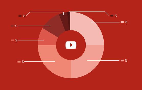 YouTube научит дть короткие видео