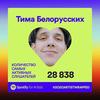 фото Тима Белорусских